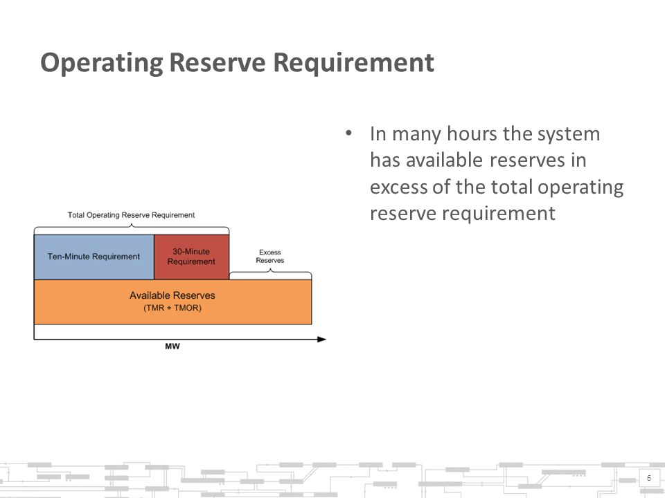 Operating Reserve Requirement In many hours the system has available reserves in excess of the total operating reserve requirement 6
