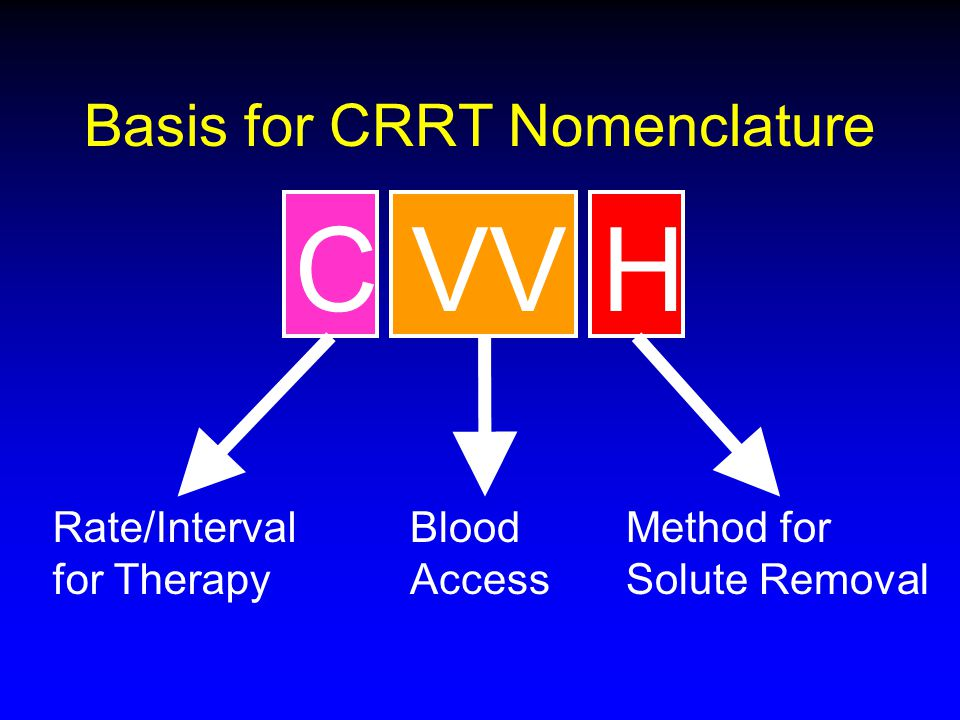 C VV H Basis for CRRT Nomenclature Rate/Interval for Therapy Blood Access Method for Solute Removal