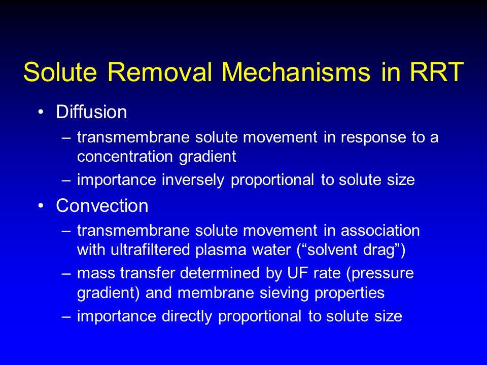 Effect of Pore Size on Membrane Selectivity Creatinine 113 D Urea 60 D Glucose 180 D Vancomycin ~1,500 D IL-6 ~25,000 D Albumin ~66,000 D
