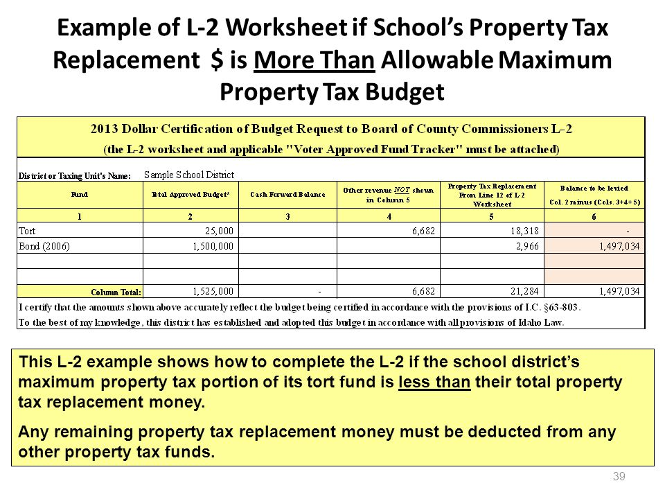 Example of L-2 Worksheet if Schools Property Tax Replacement $ is More Than Allowable Maximum Property Tax Budget 39 This L-2 example shows how to com