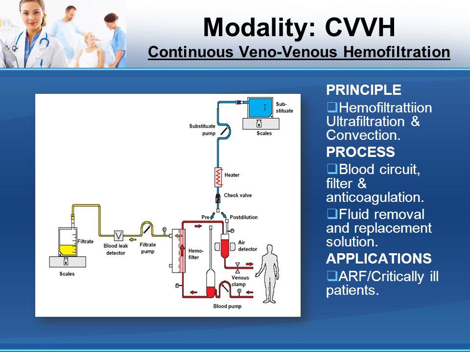 Modality: CVVH Continuous Veno-Venous Hemofiltration PRINCIPLE Hemofiltrattiion Ultrafiltration & Convection. PROCESS Blood circuit, filter & anticoag