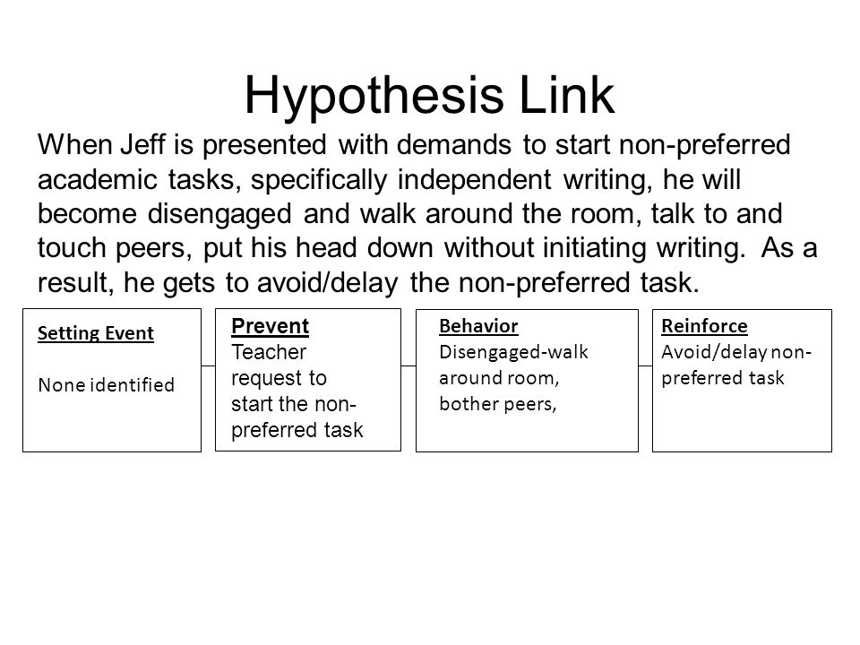Hypothesis Link. When Jeff is presented with demands to start non-preferred academic tasks, specifically independent writing, he will become disengage
