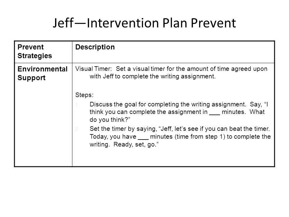 JeffIntervention Plan Prevent Prevent Strategies Description Environmental Support Visual Timer: Set a visual timer for the amount of time agreed upon