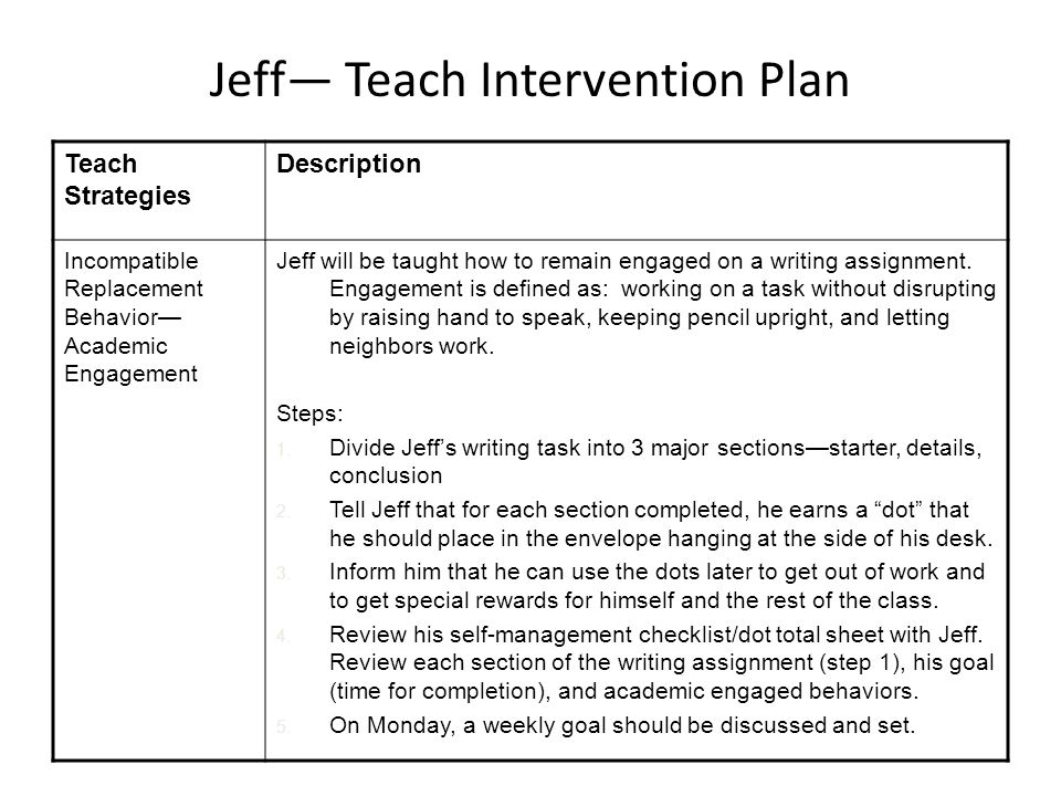 Jeff Teach Intervention Plan Teach Strategies Description Incompatible Replacement Behavior Academic Engagement Jeff will be taught how to remain enga