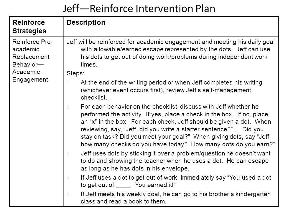 JeffReinforce Intervention Plan Reinforce Strategies Description Reinforce Pro- academic Replacement Behavior Academic Engagement Jeff will be reinfor