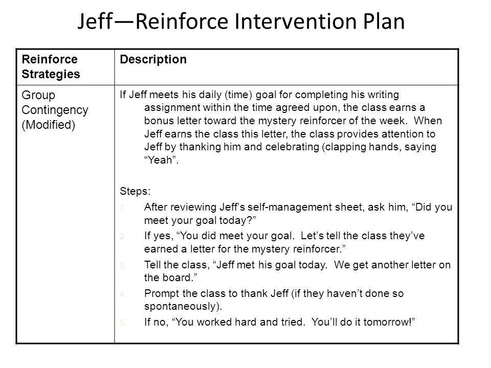 JeffReinforce Intervention Plan Reinforce Strategies Description Group Contingency (Modified) If Jeff meets his daily (time) goal for completing his w