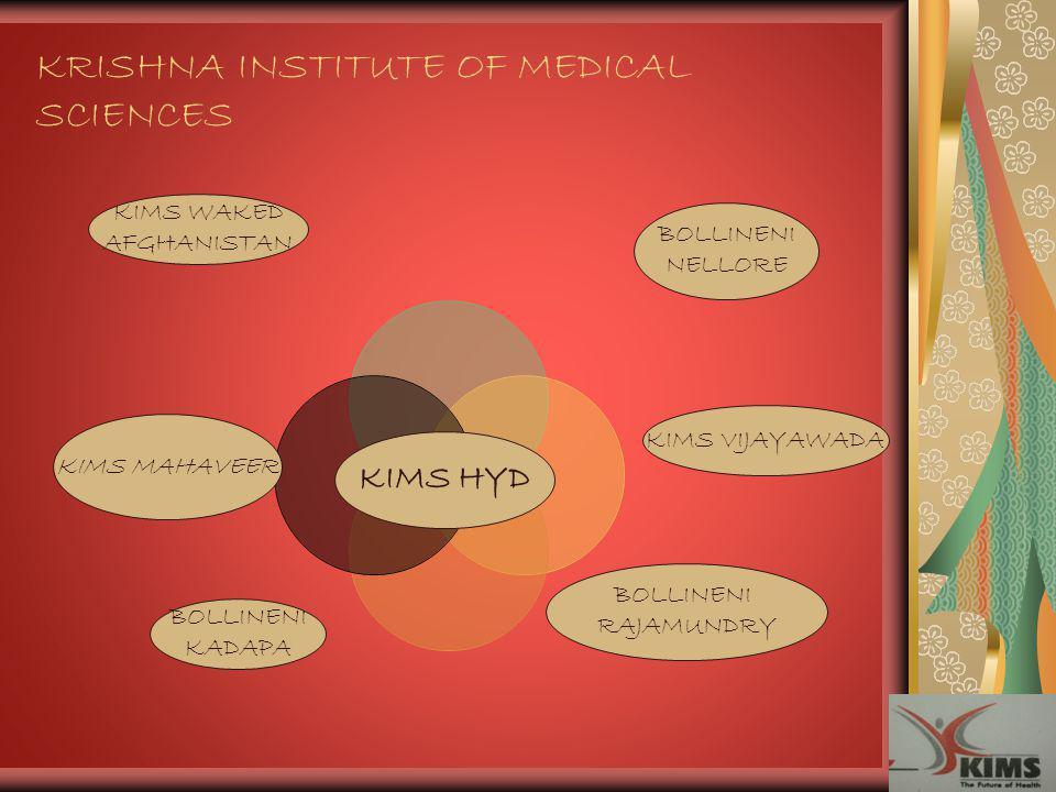KRISHNA INSTITUTE OF MEDICAL SCIENCES KIMS MAHAVEER KIMS VIJAYAWADA BOLLINENI NELLORE BOLLINENI RAJAMUNDRY BOLLINENI KADAPA KIMS WAKED AFGHANISTAN KIM