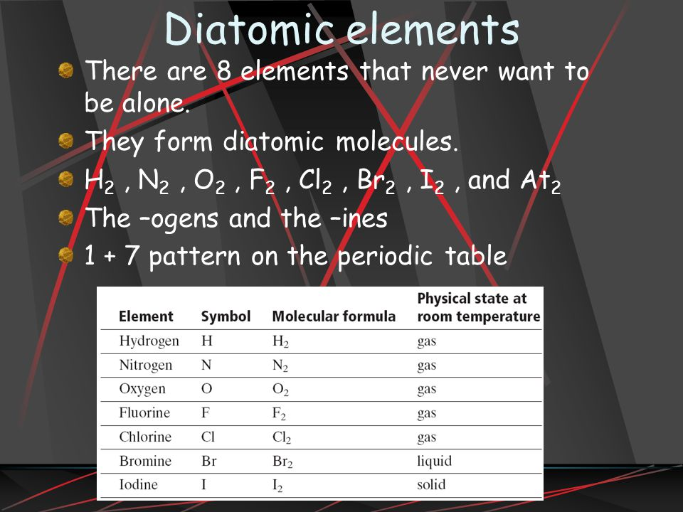 Diatomic elements There are 8 elements that never want to be alone.