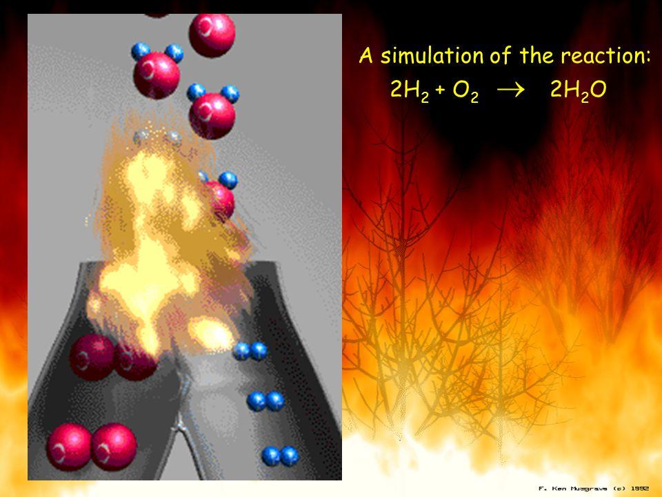 A simulation of the reaction: 2H 2 + O 2 2H 2 O
