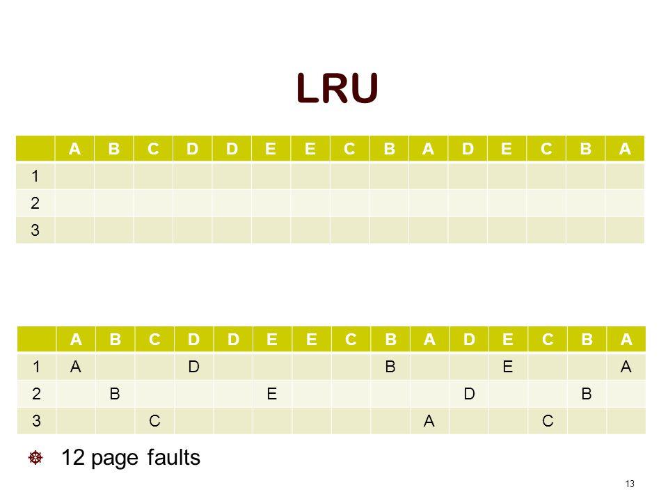 LRU 13 ABCDDEECBADECBA 1ADBEA 2BEDB 3CAC ABCDDEECBADECBA 1 2 3 12 page faults