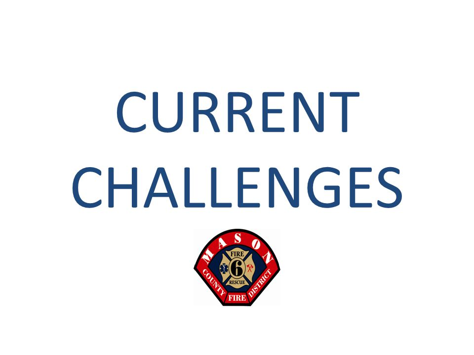 CURRENT CHALLENGES