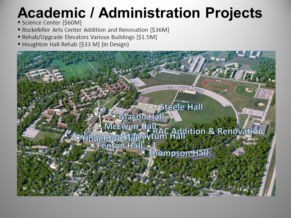Academic / Administration Projects Science Center [$60M] Rockefeller Arts Center Addition and Renovation [$36M] Rehab/Upgrade Elevators Various Buildi