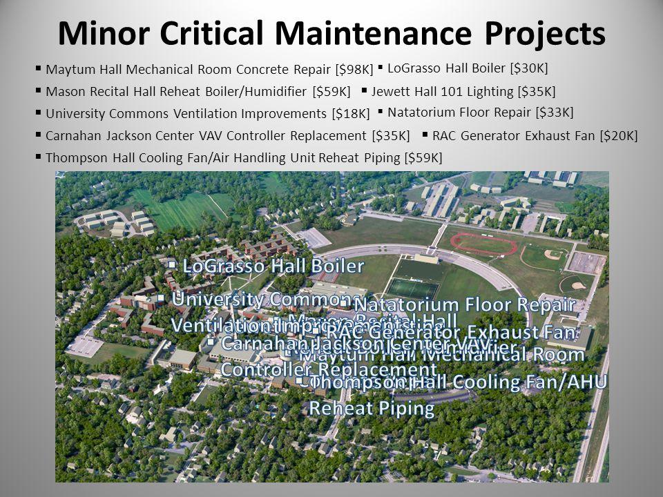 Minor Critical Maintenance Projects Maytum Hall Mechanical Room Concrete Repair [$98K] LoGrasso Hall Boiler [$30K] Mason Recital Hall Reheat Boiler/Hu