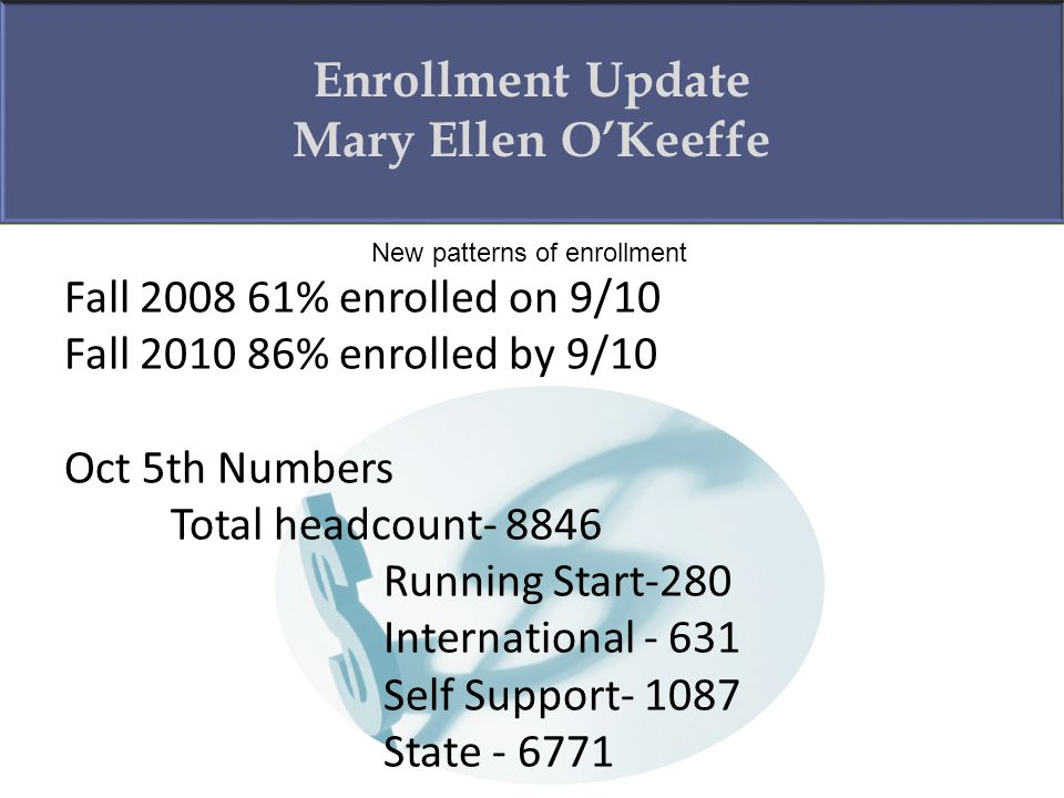 Fall 2008 61% enrolled on 9/10 Fall 2010 86% enrolled by 9/10 Oct 5th Numbers Total headcount- 8846 Running Start-280 International - 631 Self Support- 1087 State - 6771 Enrollment Update Mary Ellen OKeeffe New patterns of enrollment