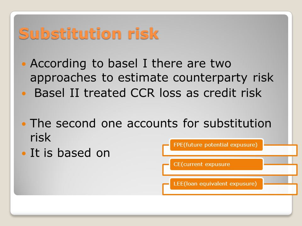 Substitution risk According to basel I there are two approaches to estimate counterparty risk Basel II treated CCR loss as credit risk The second one accounts for substitution risk It is based on FPE(future potential expusure)CE(current expusureLEE(loan equivalent expusure)