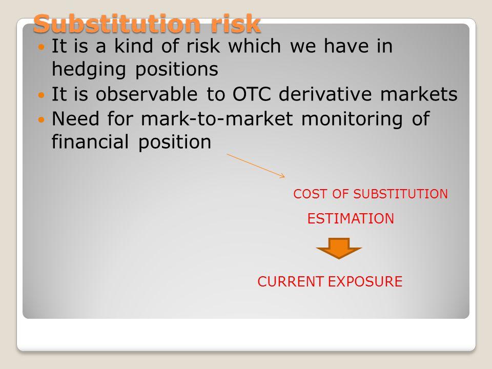 Substitution risk measurement: 2 questions: 1.