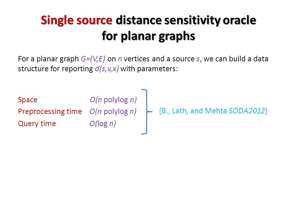 Single source distance sensitivity oracle for planar graphs For a planar graph G=(V,E) on n vertices and a source s, we can build a data structure for reporting d(s,v,x) with parameters: Space O(n polylog n) Preprocessing time O(n polylog n) Query time O(log n) [B., Lath, and Mehta SODA2012]