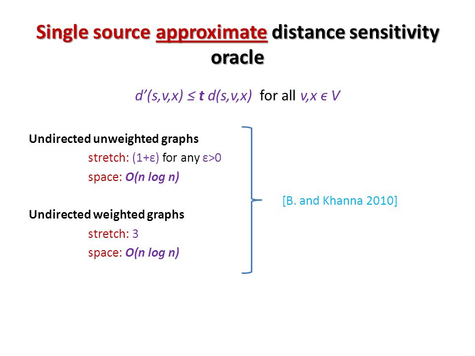 Single source approximate distance sensitivity oracle d(s,v,x) t d(s,v,x) for all v,x ϵ V Undirected unweighted graphs stretch: (1+ε) for any ε>0 space: O(n log n) Undirected weighted graphs stretch: 3 space: O(n log n) [B.
