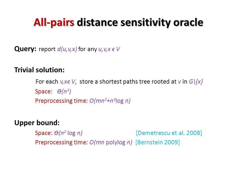All-pairs distance sensitivity oracle Query: report d(u,v,x) for any u,v,x ϵ V Trivial solution: For each v,xϵ V, store a shortest paths tree rooted at v in G\{x} Space: ϴ(n 3 ) Preprocessing time: O(mn 2 +n 3 log n) Upper bound: Space: ϴ(n 2 log n) [Demetrescu et al.
