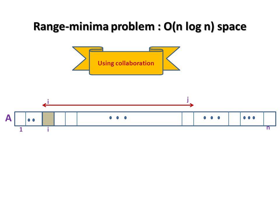 Range-minima problem : O(n log n) space i j Using collaboration i n 1 A