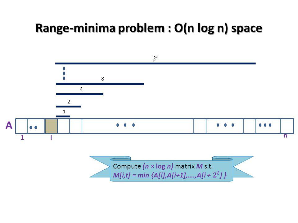 Range-minima problem : O(n log n) space 2 4 8 1 i n 1 A
