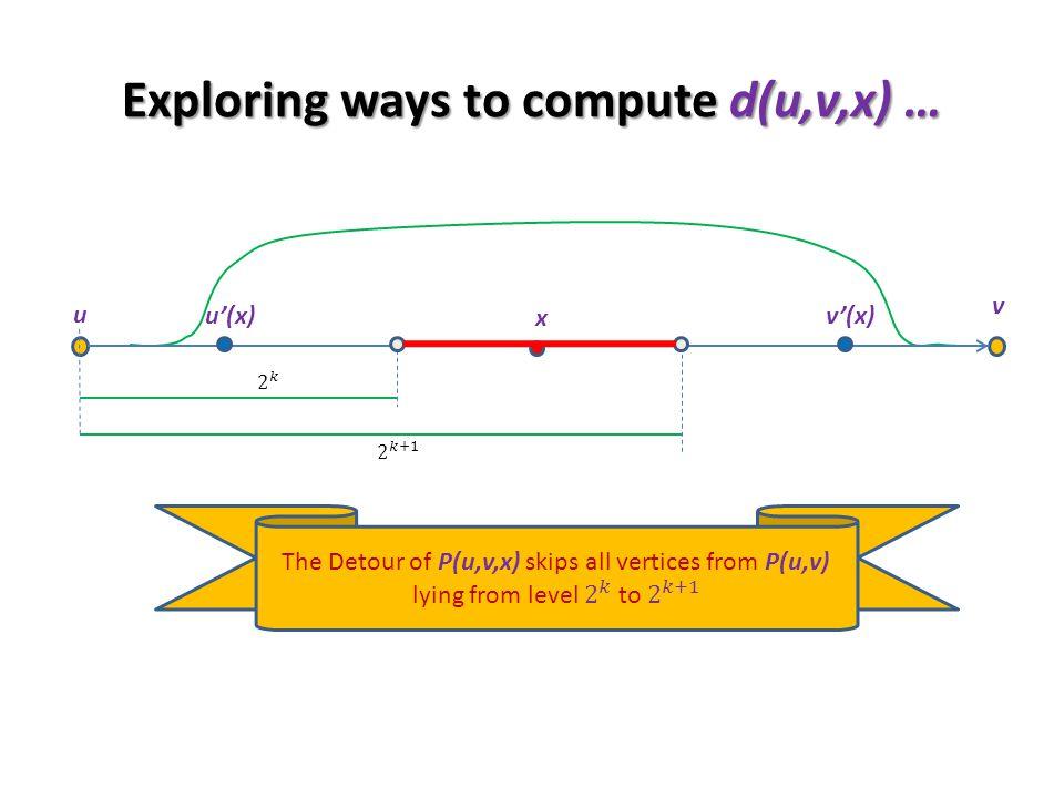 Exploring ways to compute d(u,v,x) … u v u(x)v(x) x