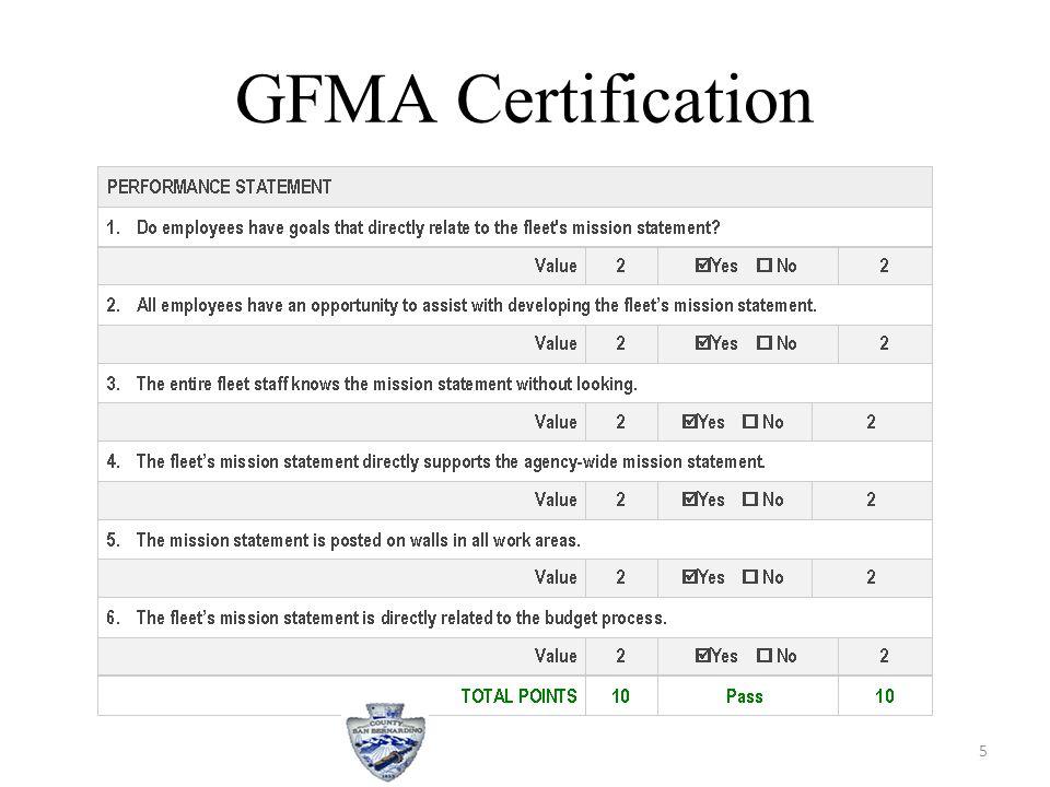 GFMA Certification 5