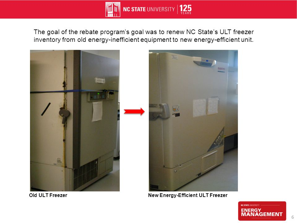 The goal of the rebate programs goal was to renew NC States ULT freezer inventory from old energy-inefficient equipment to new energy-efficient unit.