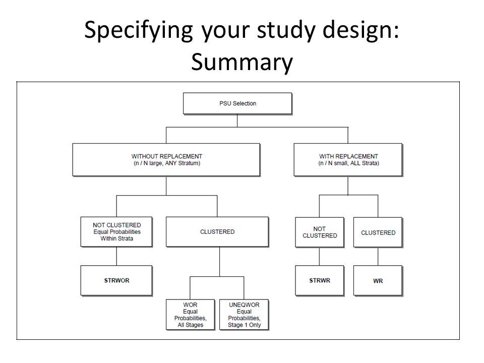 Specifying your study design: Summary