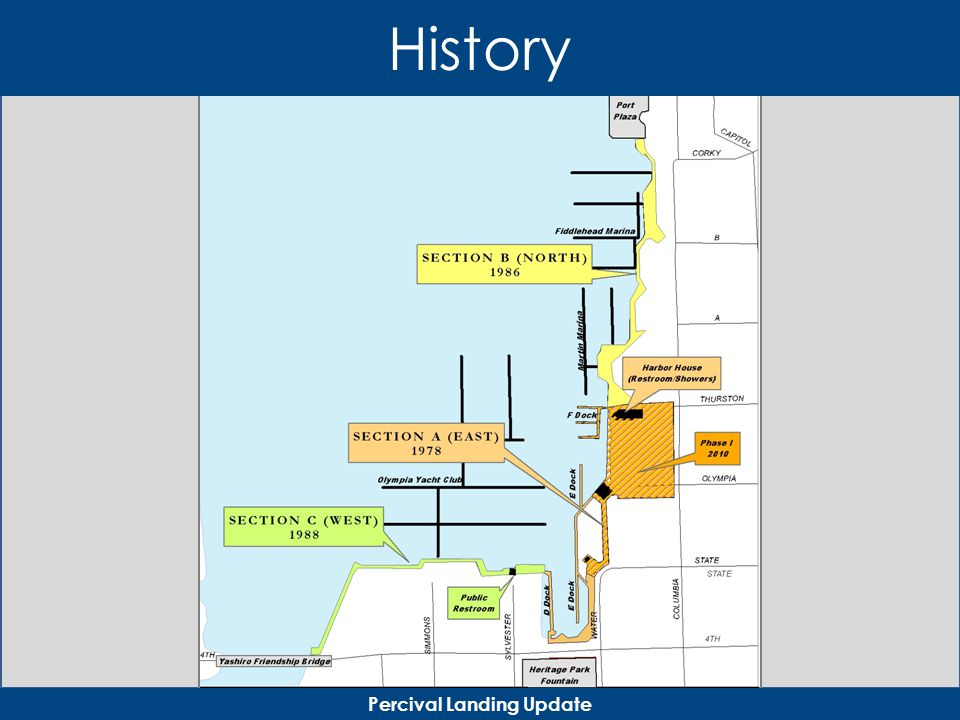 History Percival Landing Update