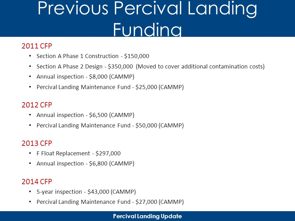 Percival Landing Update Previous Percival Landing Funding 2011 CFP Section A Phase 1 Construction - $150,000 Section A Phase 2 Design - $350,000 (Moved to cover additional contamination costs) Annual inspection - $8,000 (CAMMP) Percival Landing Maintenance Fund - $25,000 (CAMMP) 2012 CFP Annual inspection - $6,500 (CAMMP) Percival Landing Maintenance Fund - $50,000 (CAMMP) 2013 CFP F Float Replacement - $297,000 Annual inspection - $6,800 (CAMMP) 2014 CFP 5-year inspection - $43,000 (CAMMP) Percival Landing Maintenance Fund - $27,000 (CAMMP)