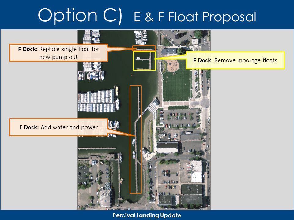 Option C) E & F Float Proposal Percival Landing Update E Dock: Add water and power F Dock: Replace single float for new pump out F Dock: Remove moorage floats
