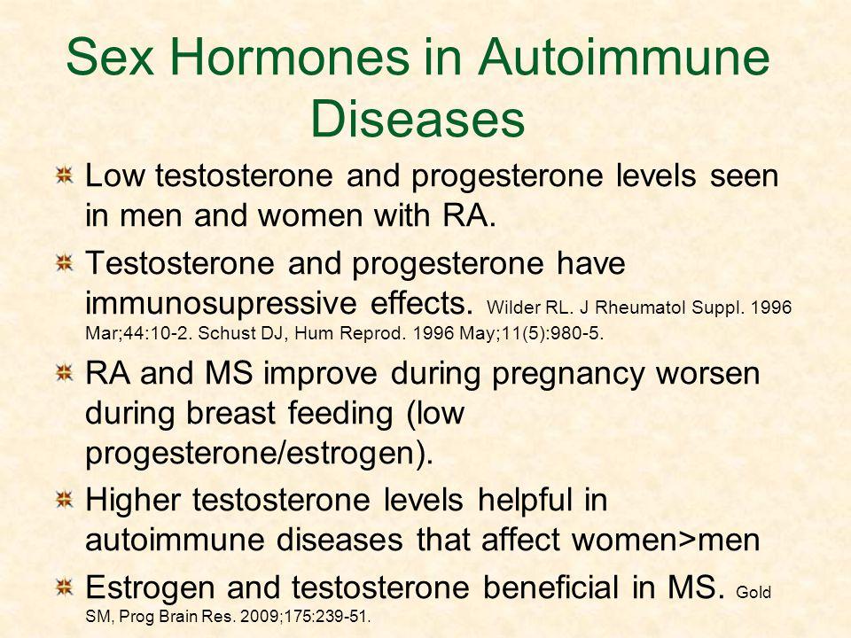 Sex Hormones in Autoimmune Diseases Low testosterone and progesterone levels seen in men and women with RA. Testosterone and progesterone have immunos