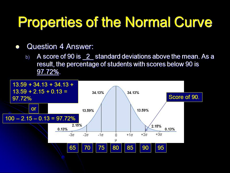 Properties of the Normal Curve Question 4 Answer: Question 4 Answer: b) A score of 90 is _2_ standard deviations above the mean. As a result, the perc