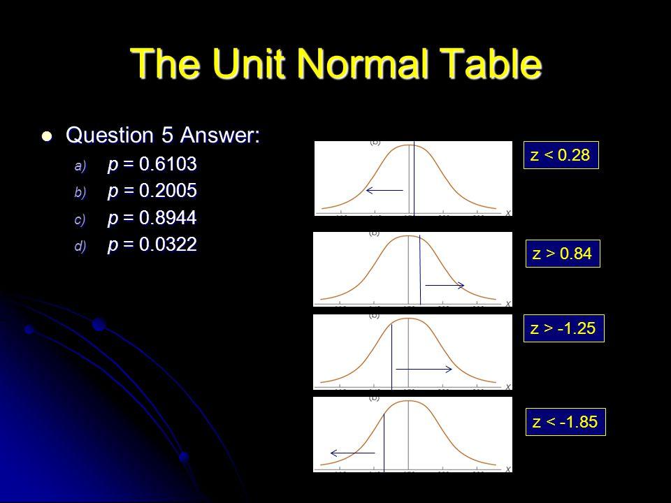 The Unit Normal Table Question 5 Answer: Question 5 Answer: a) p = 0.6103 b) p = 0.2005 c) p = 0.8944 d) p = 0.0322 z < 0.28 z > 0.84 z > -1.25 z < -1.85
