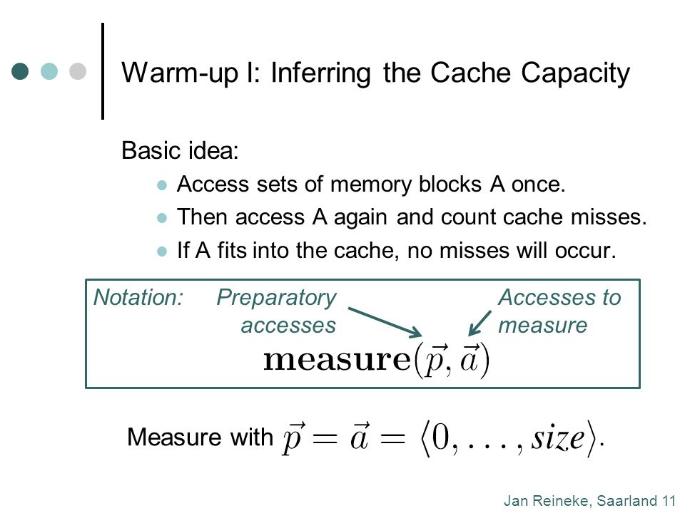 Jan Reineke, Saarland 11 Warm-up I: Inferring the Cache Capacity Notation: Preparatory accesses Accesses to measure Basic idea: Access sets of memory blocks A once.