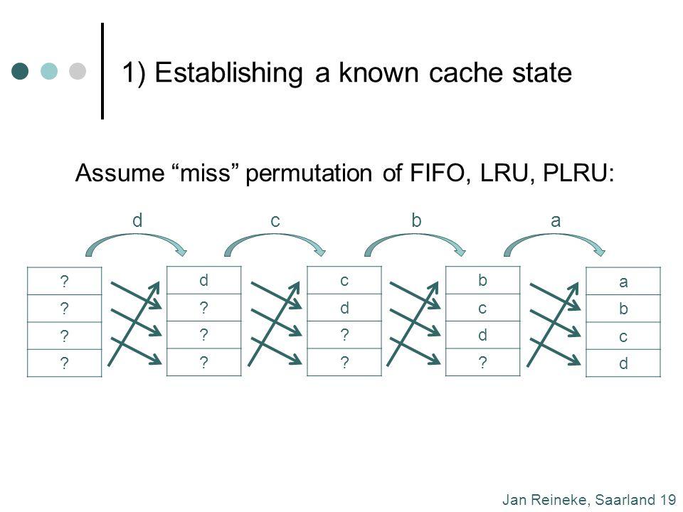 Jan Reineke, Saarland 19 1) Establishing a known cache state Assume miss permutation of FIFO, LRU, PLRU: .