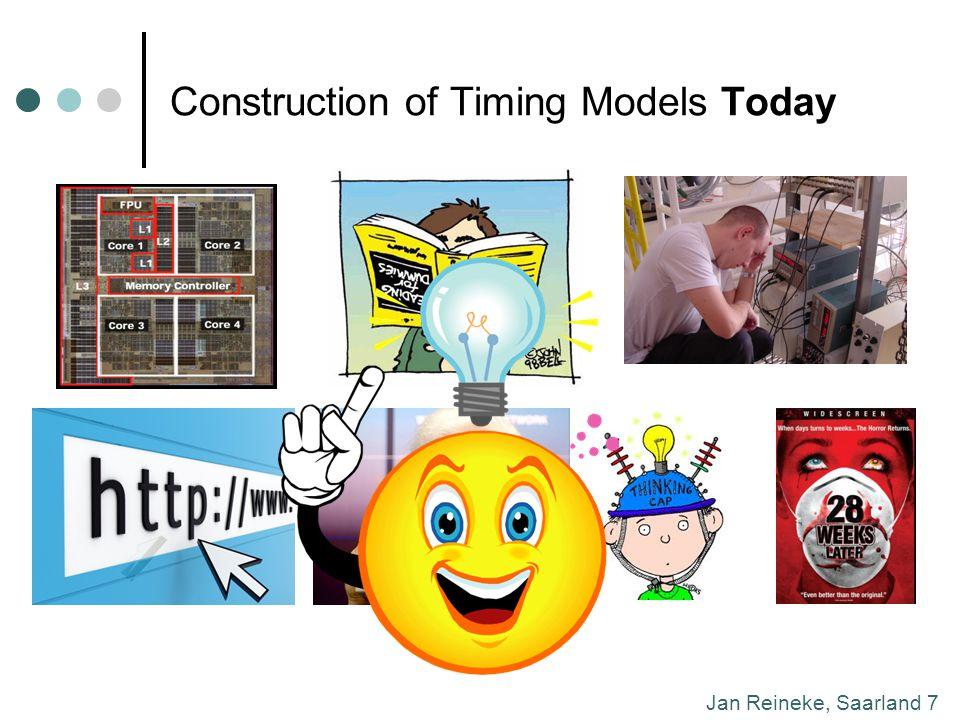 Jan Reineke, Saarland 7 Construction of Timing Models Today