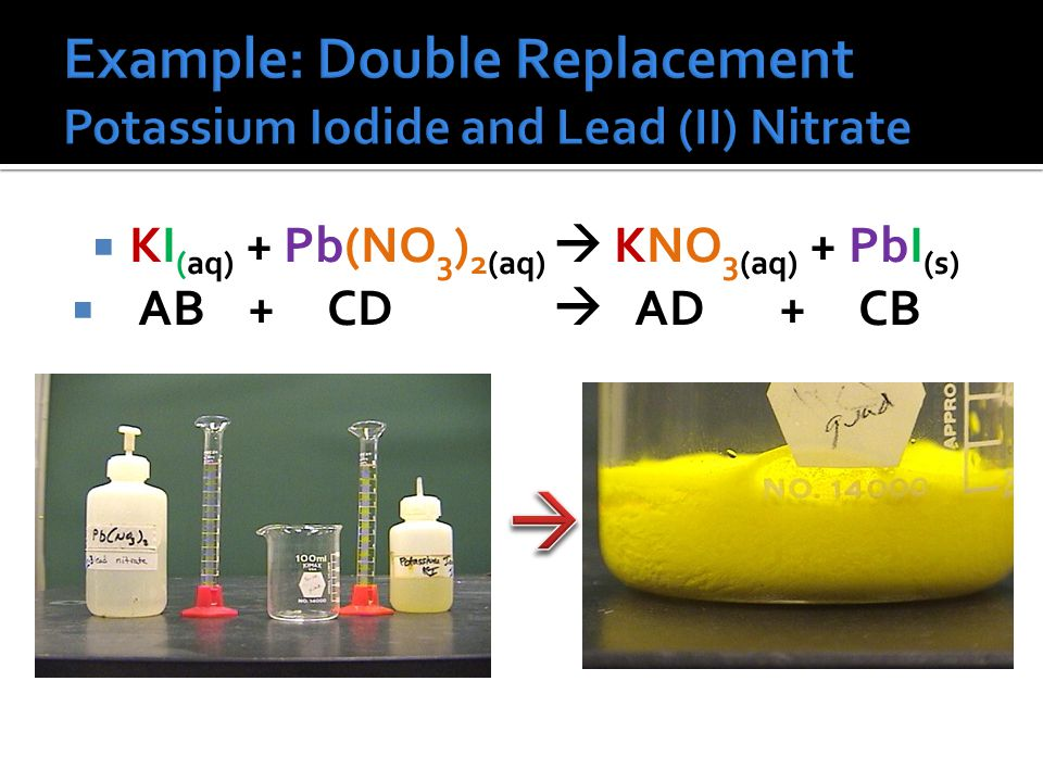 Two compounds switch partners to form two new compounds General equation: AB + CD AD + CB KI+ Pb(NO 3 ) 2 KNO 3 + PbI Note: Metals replace metals and