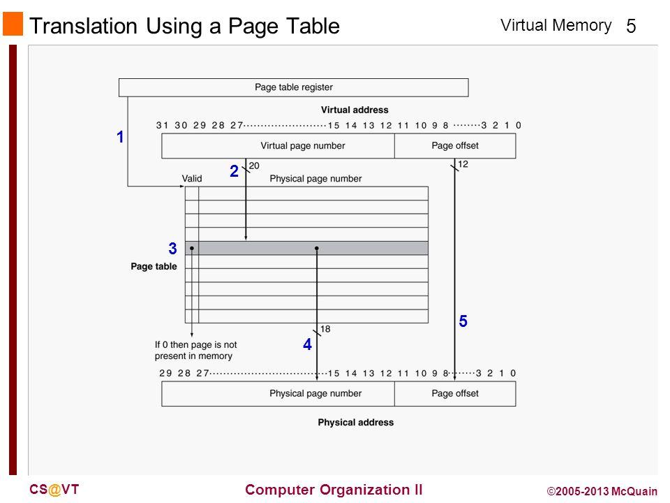 Virtual Memory 5 Computer Organization II CS@VT ©2005-2013 McQuain Translation Using a Page Table 1 2 3 4 5