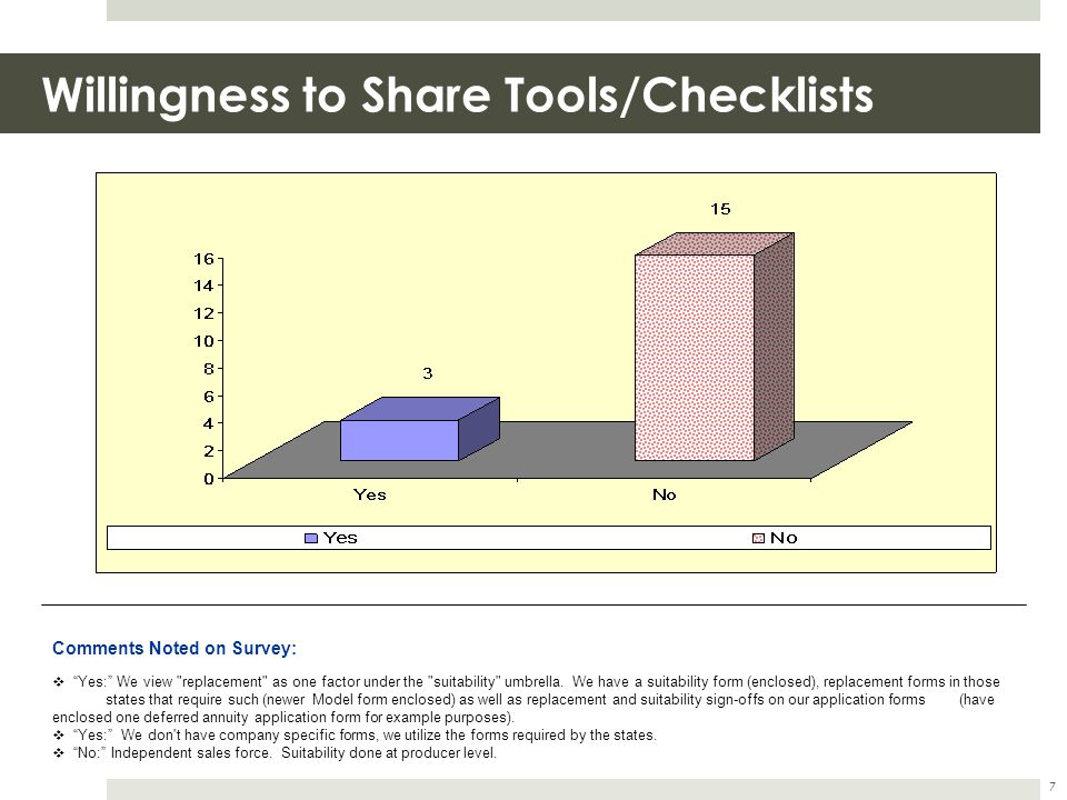 Willingness to Share Tools/Checklists 7 Comments Noted on Survey: Yes: We view replacement as one factor under the suitability umbrella.