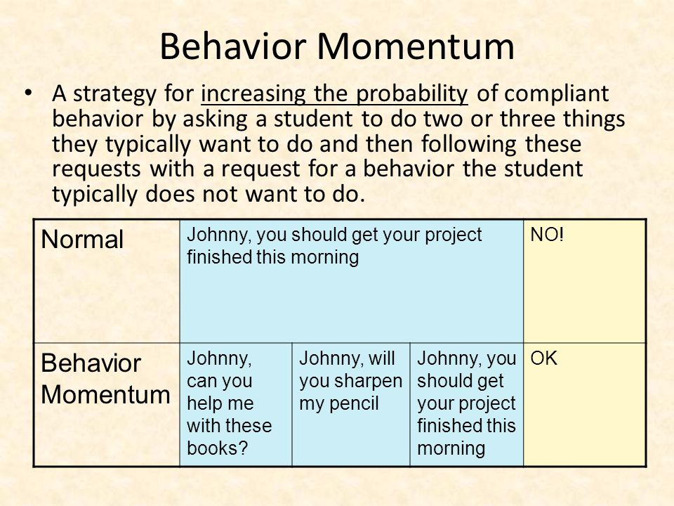 Behavior Momentum A strategy for increasing the probability of compliant behavior by asking a student to do two or three things they typically want to do and then following these requests with a request for a behavior the student typically does not want to do.