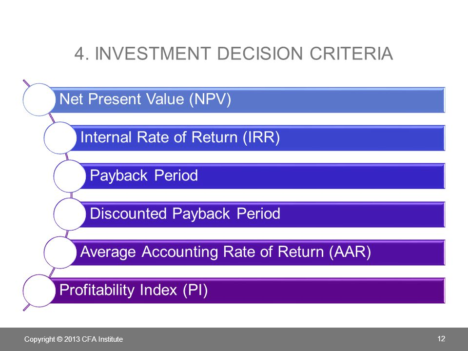 4. INVESTMENT DECISION CRITERIA Net Present Value (NPV) Internal Rate of Return (IRR) Payback Period Discounted Payback Period Average Accounting Rate