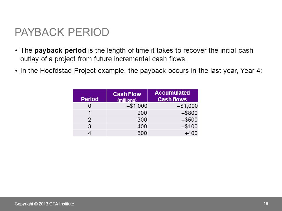 PAYBACK PERIOD The payback period is the length of time it takes to recover the initial cash outlay of a project from future incremental cash flows. I