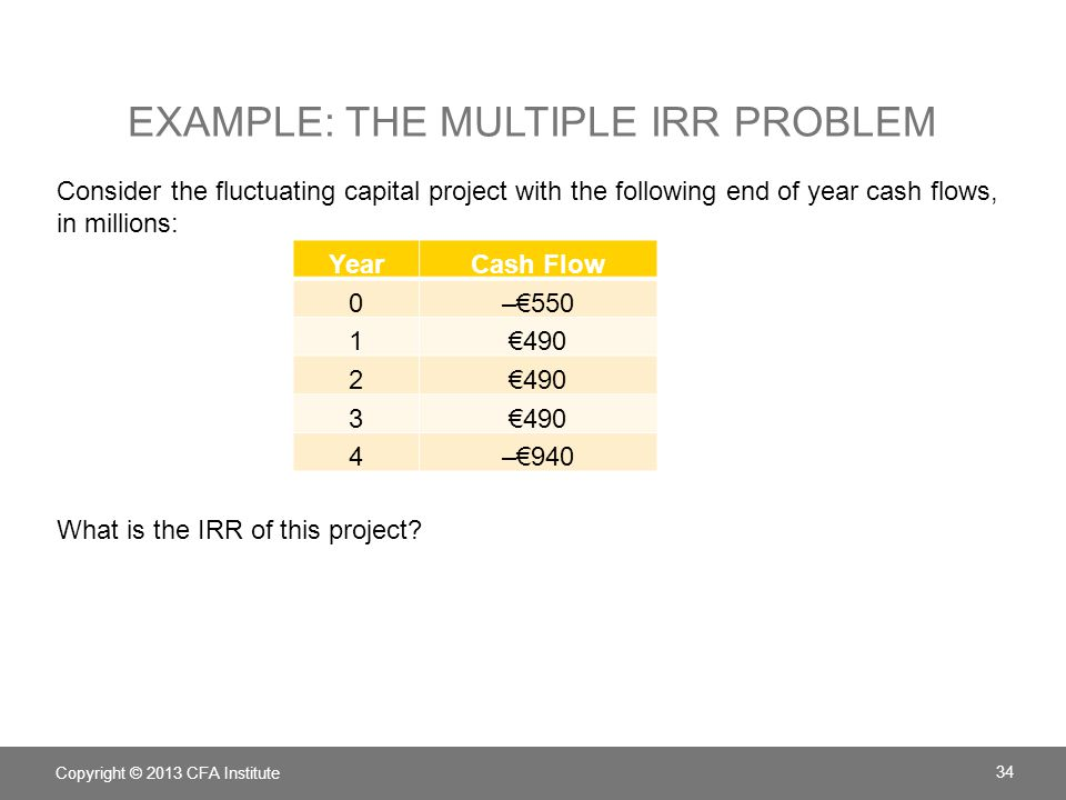 EXAMPLE: THE MULTIPLE IRR PROBLEM Consider the fluctuating capital project with the following end of year cash flows, in millions: What is the IRR of