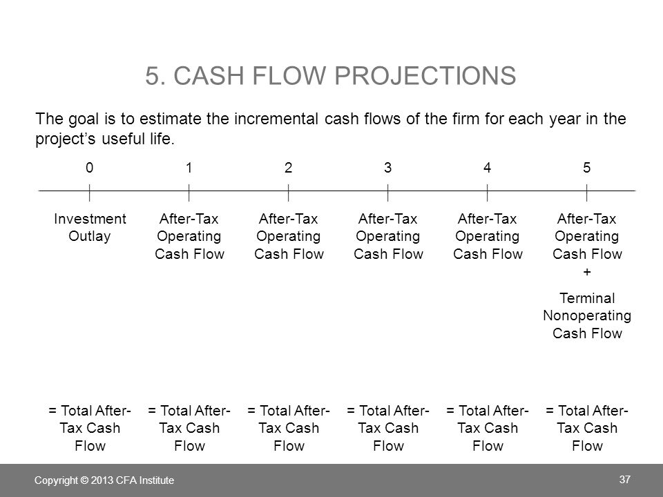 5. CASH FLOW PROJECTIONS The goal is to estimate the incremental cash flows of the firm for each year in the projects useful life. Copyright © 2013 CF