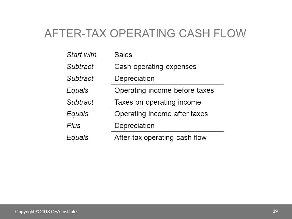 AFTER-TAX OPERATING CASH FLOW Start withSales SubtractCash operating expenses SubtractDepreciation EqualsOperating income before taxes SubtractTaxes o