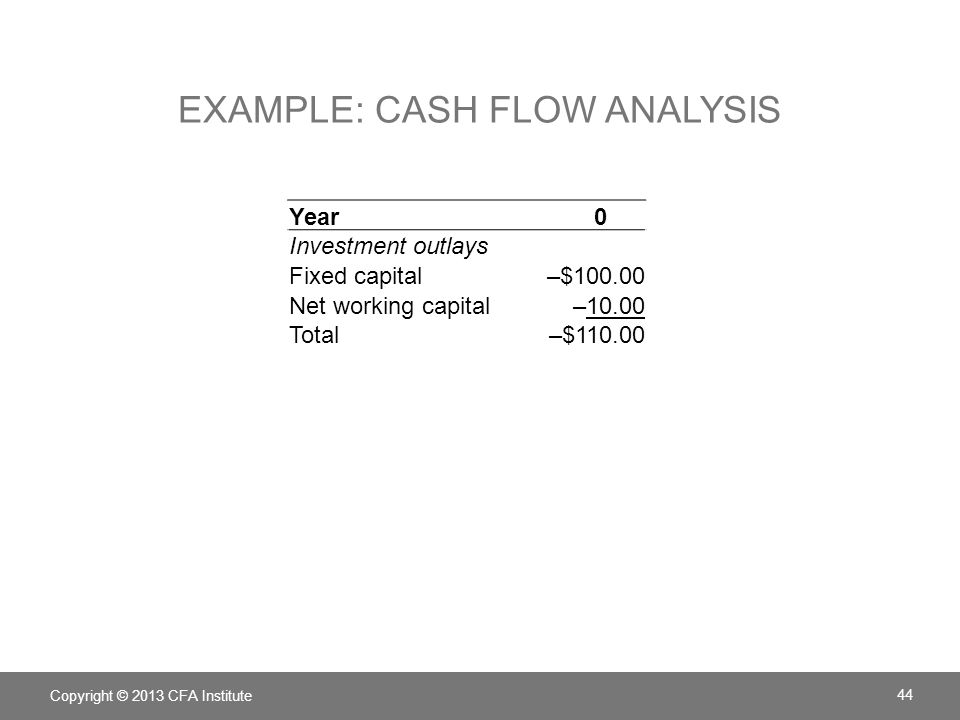 EXAMPLE: CASH FLOW ANALYSIS Copyright © 2013 CFA Institute 44 Year 0 Investment outlays Fixed capital–$100.00 Net working capital–10.00 Total–$110.00