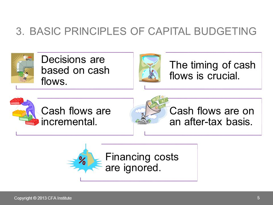 EXAMPLE: CASH FLOW ANALYSIS Copyright © 2013 CFA Institute 46 Year 4 Terminal year after-tax nonoperating cash flows After-tax salvage value$3.25 Return of net working capital10.00 Total terminal after-tax non-operating cash flows$13.25