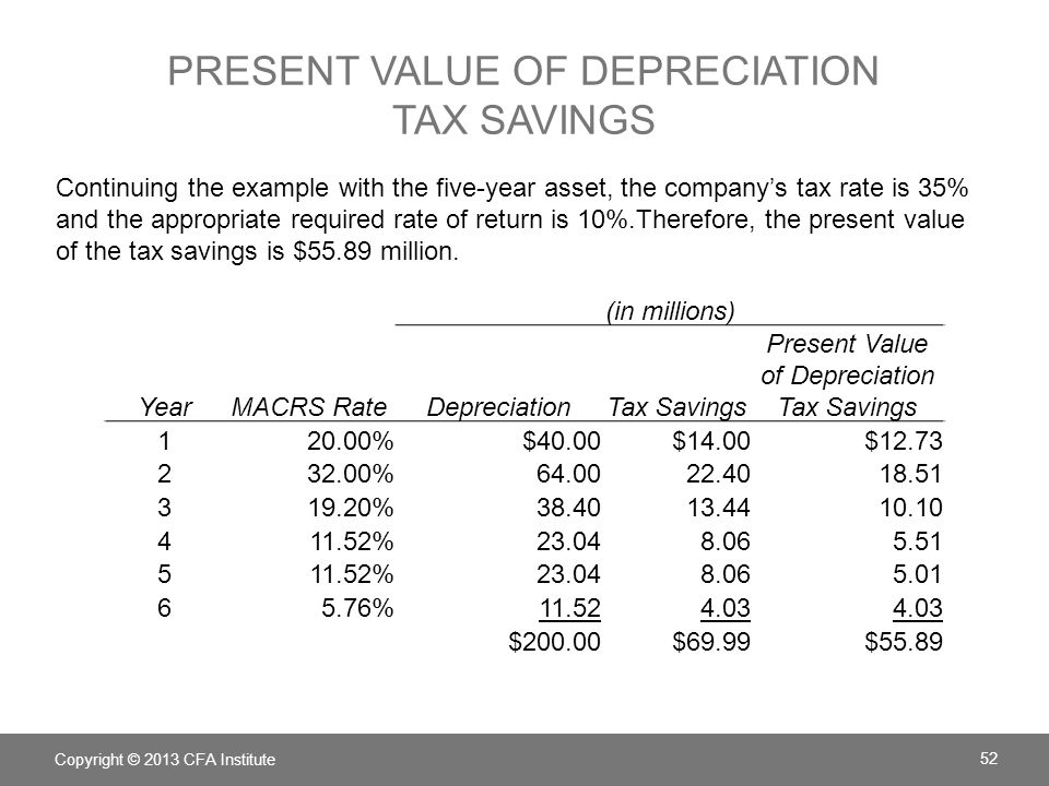 PRESENT VALUE OF DEPRECIATION TAX SAVINGS Continuing the example with the five-year asset, the companys tax rate is 35% and the appropriate required r